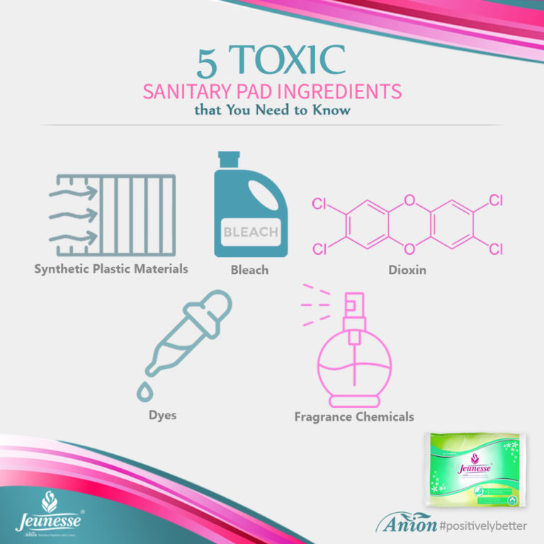 Sanitary Pad Ingredients